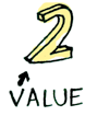 a value of 2